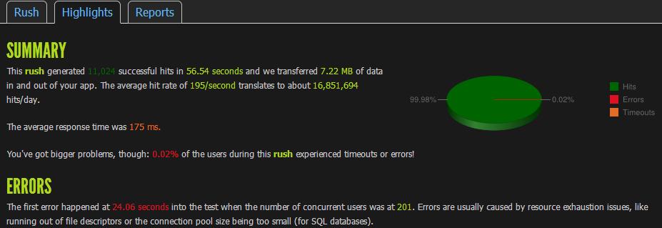 Blitz.io Screenshot